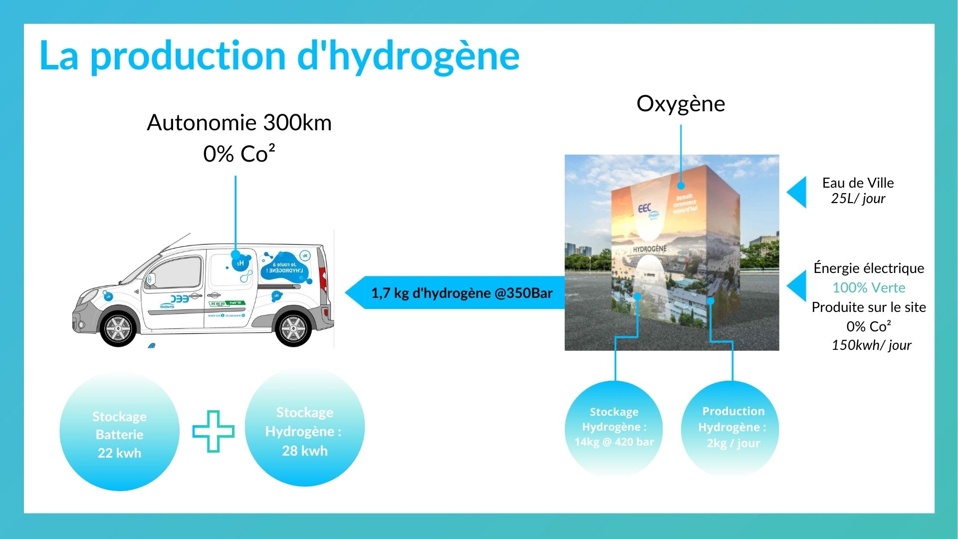 prod hydro eec engie article